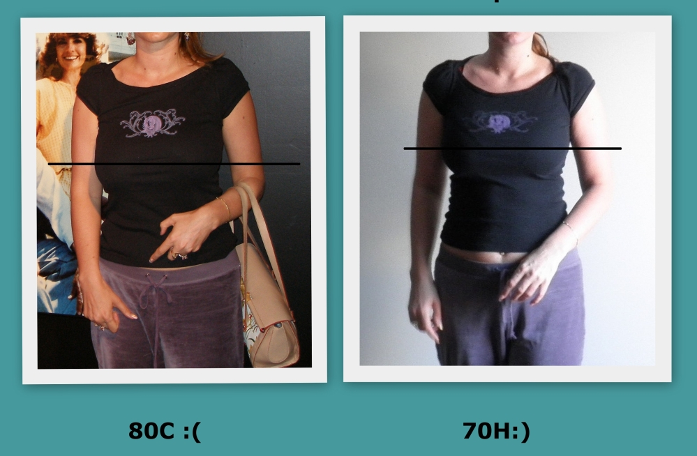 From 80C to 70H or why most women still wear bad bra sizes? (1/4)